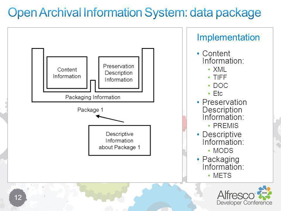 12 Implementation Content Information: XML TIFF DOC Etc Preservation Description Information: PREMIS Descriptive Information: MODS Packaging Informati