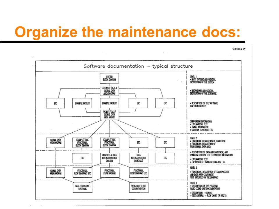 Organize the maintenance docs: