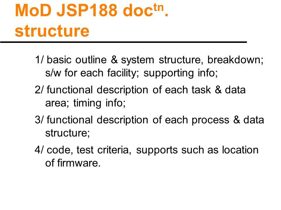 MoD JSP188 doc tn.