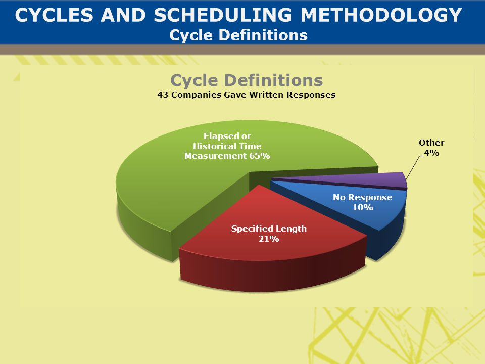 CYCLES AND SCHEDULING METHODOLOGY Cycle Definitions