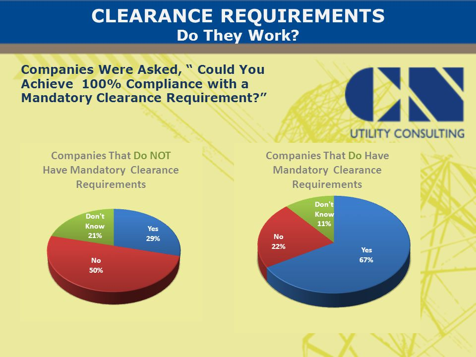 CLEARANCE REQUIREMENTS Do They Work.