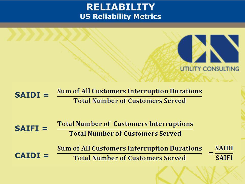 RELIABILITY US Reliability Metrics SAIDI = SAIFI = CAIDI =
