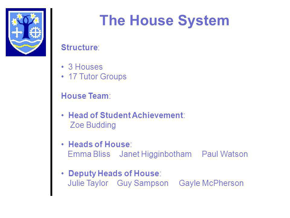 House Identity House Names Tutor Names Colours (Green; Gold; Purple) Uniform (Tie - bought by school for all current Y8-Y10 students; Blouse with collar suitable for tie required for girls; Sixth Form Lanyards) Student allocations (Families by House) Staff allocations