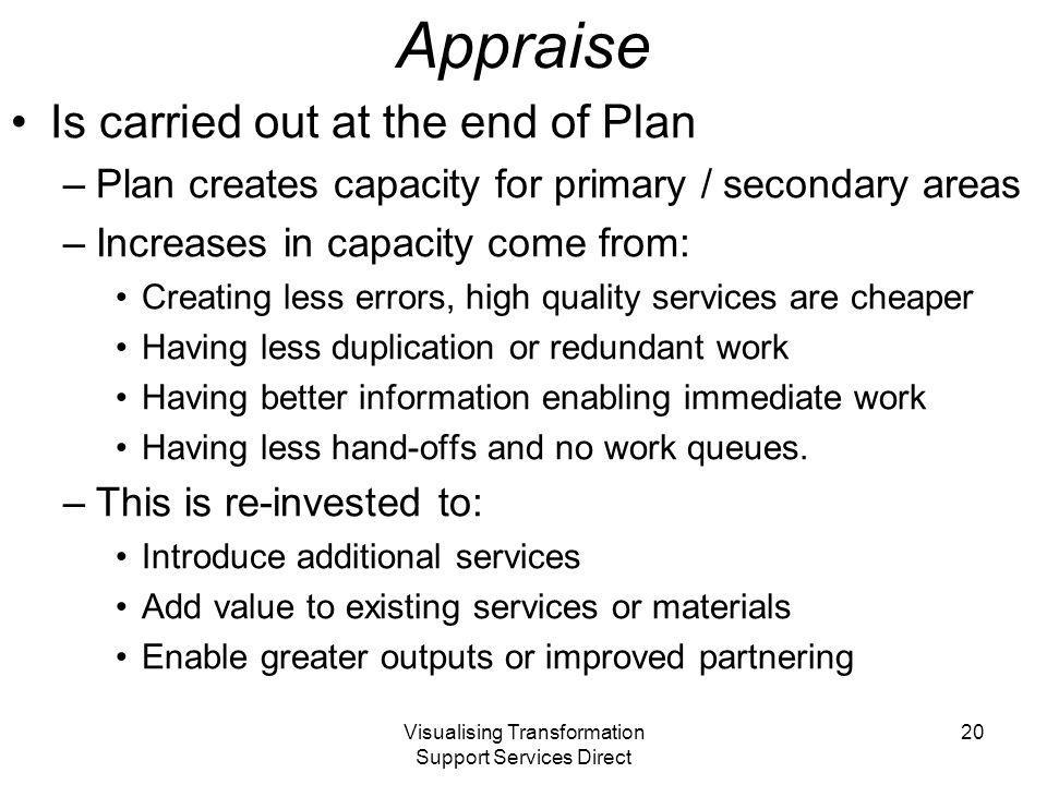 Visualising Transformation Support Services Direct Appraise Is carried out at the end of Plan –Plan creates capacity for primary / secondary areas –In