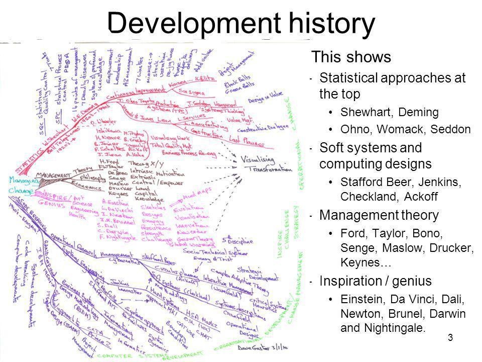 Visualising Transformation Support Services Direct Development history This shows –Statistical approaches at the top Shewhart, Deming Ohno, Womack, Se