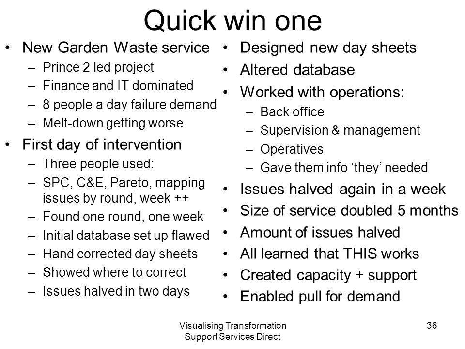 Visualising Transformation Support Services Direct Quick win one New Garden Waste service –Prince 2 led project –Finance and IT dominated –8 people a