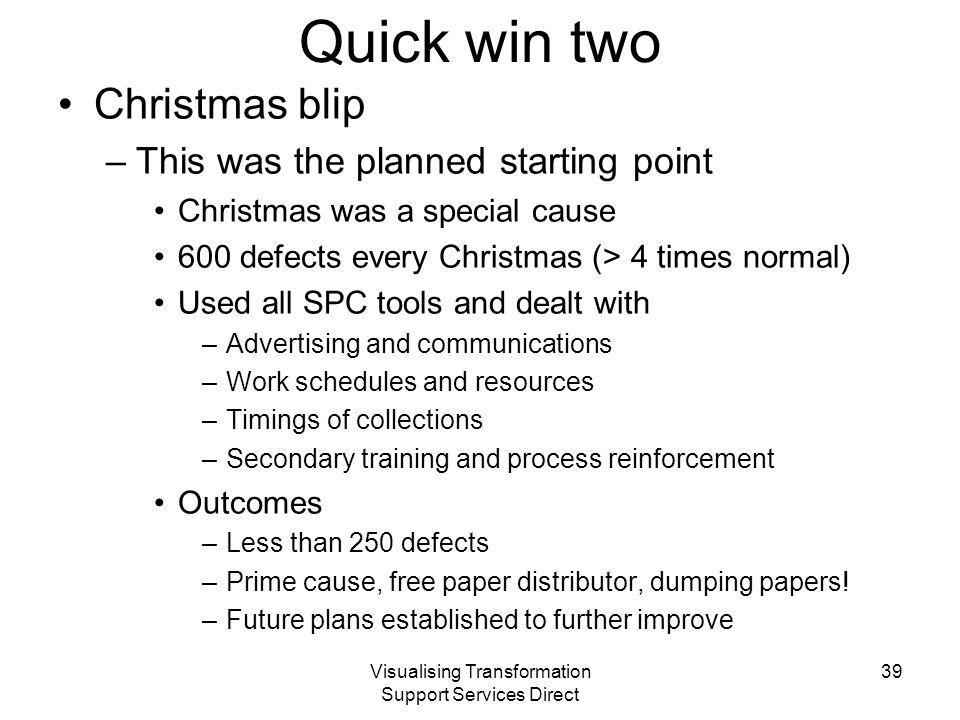 Visualising Transformation Support Services Direct Quick win two Christmas blip –This was the planned starting point Christmas was a special cause 600