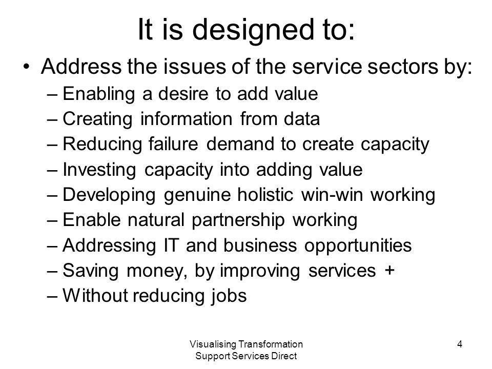 Visualising Transformation Support Services Direct Garden waste problem 35