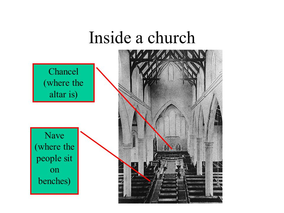 Examples of churches