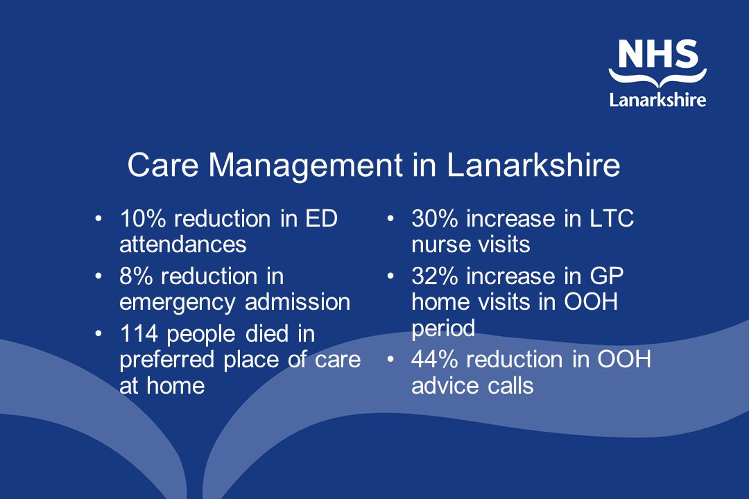 Care Management in Lanarkshire 10% reduction in ED attendances 8% reduction in emergency admission 114 people died in preferred place of care at home 30% increase in LTC nurse visits 32% increase in GP home visits in OOH period 44% reduction in OOH advice calls
