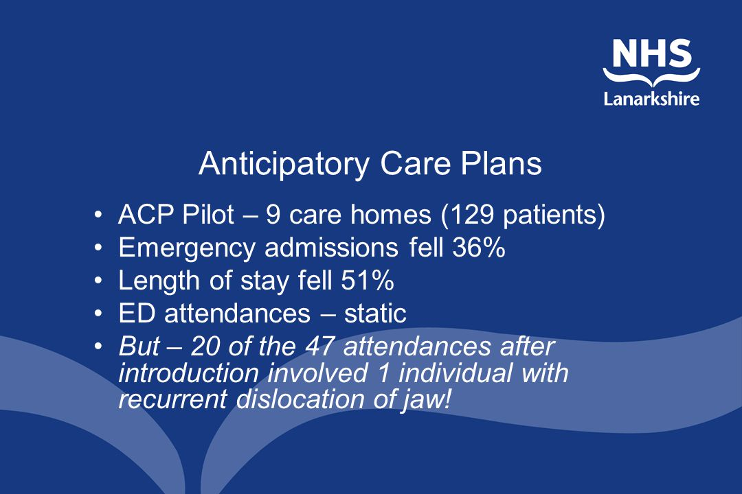 Anticipatory Care Plans ACP Pilot – 9 care homes (129 patients) Emergency admissions fell 36% Length of stay fell 51% ED attendances – static But – 20
