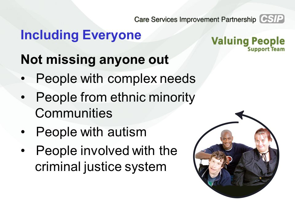Including Everyone Not missing anyone out People with complex needs People from ethnic minority Communities People with autism People involved with th