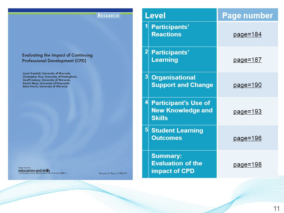 LevelPage number 1 Participants' Reactions page=184 2 Participants' Learning page=187 3 Organisational Support and Change page=190 4 Participant's Use of New Knowledge and Skills page=193 5 Student Learning Outcomes page=196 Summary: Evaluation of the impact of CPD page=198 11