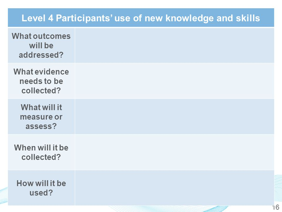 16 Level 4 Participants' use of new knowledge and skills What outcomes will be addressed.
