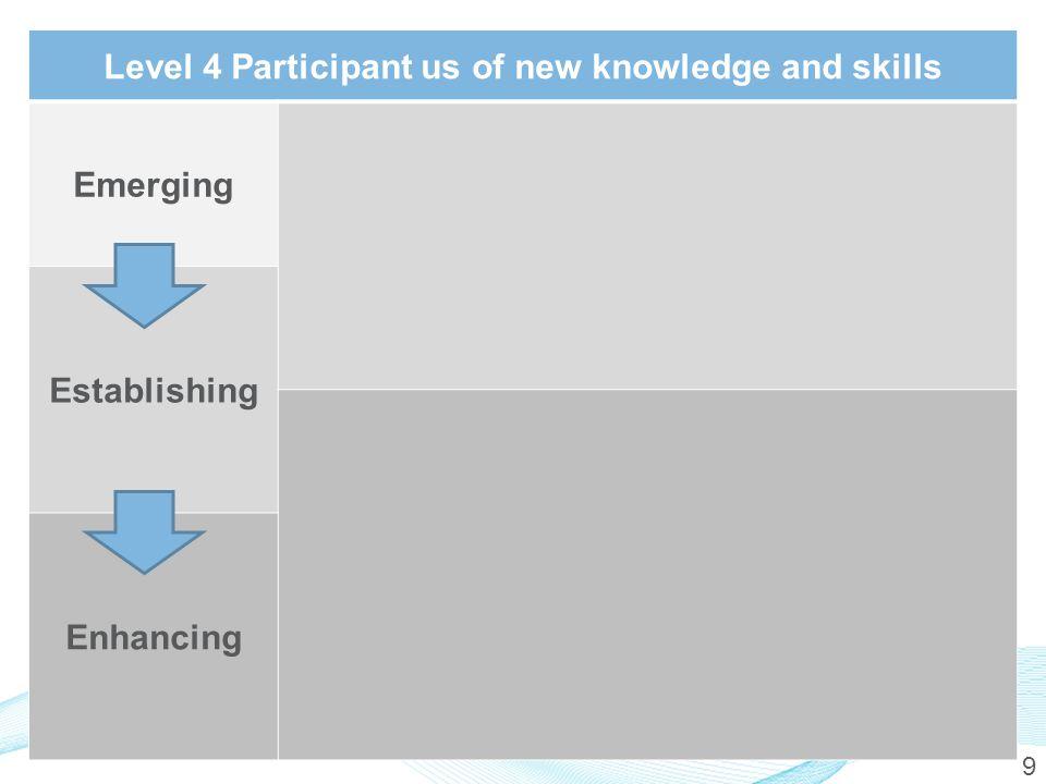 10 Level 5 Pupil learning outcomes Emerging Establishing Enhancing
