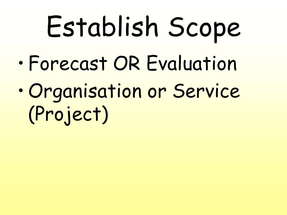 Establish Scope Forecast OR Evaluation Organisation or Service (Project)
