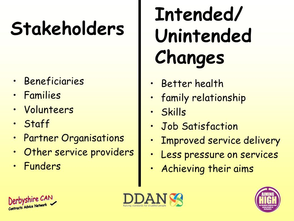 Stakeholders Beneficiaries Families Volunteers Staff Partner Organisations Other service providers Funders Better health family relationship Skills Job Satisfaction Improved service delivery Less pressure on services Achieving their aims Intended/ Unintended Changes