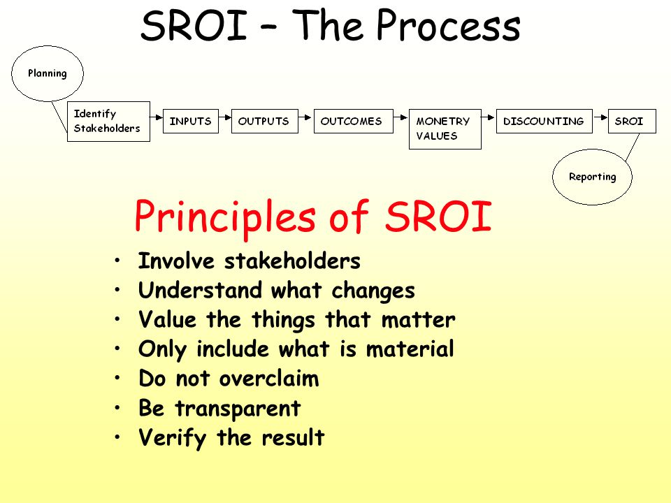 SROI – The Process Principles of SROI Involve stakeholders Understand what changes Value the things that matter Only include what is material Do not overclaim Be transparent Verify the result