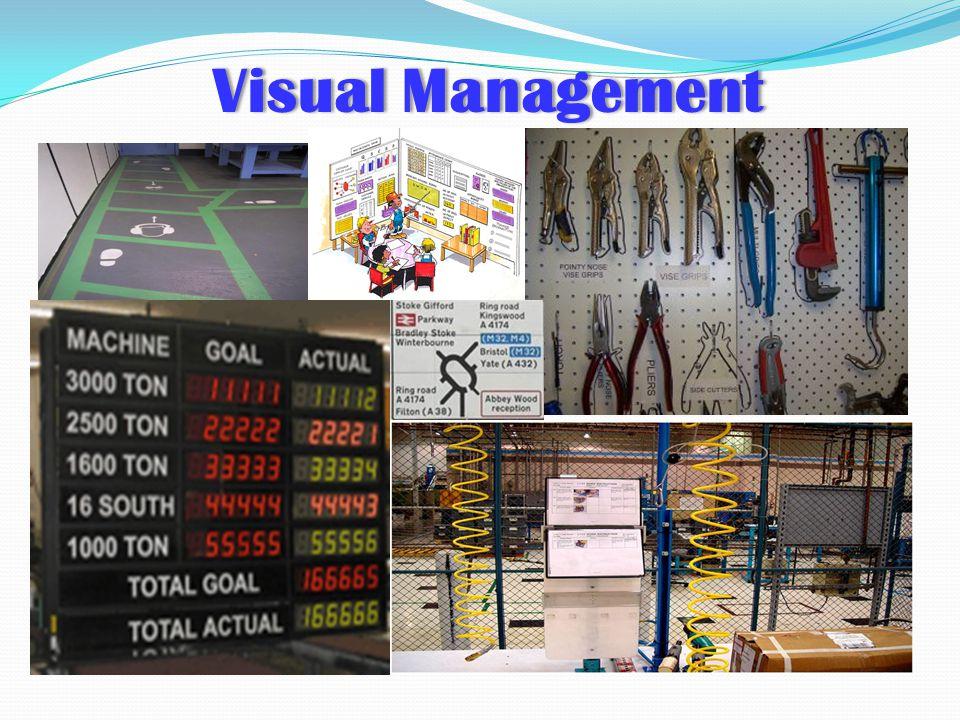 Visual ManagementVisual Management