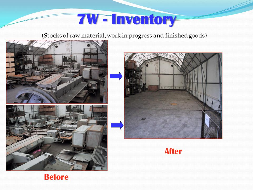 7W - Inventory (Stocks of raw material, work in progress and finished goods) Before After