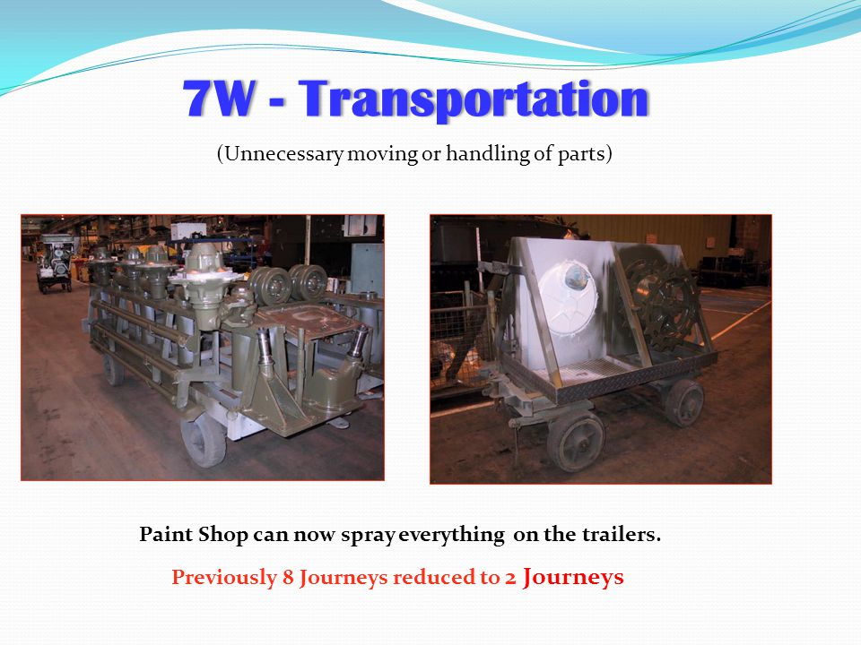 Previously 8 Journeys reduced to 2 Journeys 7W - Transportation7W - Transportation (Unnecessary moving or handling of parts) Paint Shop can now spray