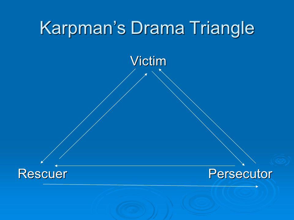 Karpman's Drama Triangle Victim Victim Rescuer Persecutor