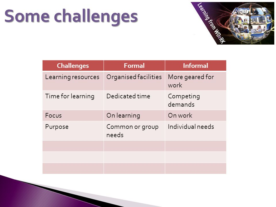 Some challenges ChallengesFormalInformal Learning resourcesOrganised facilitiesMore geared for work Time for learningDedicated timeCompeting demands FocusOn learningOn work PurposeCommon or group needs Individual needs
