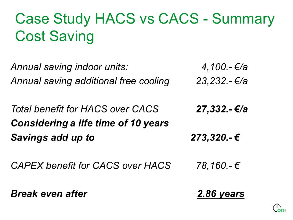 Case Study HACS vs CACS - Summary Cost Saving Annual saving indoor units: 4,100.- €/a Annual saving additional free cooling23,232.- €/a Total benefit for HACS over CACS27,332.- €/a Considering a life time of 10 years Savings add up to 273,320.- € CAPEX benefit for CACS over HACS78,160.- € Break even after 2.86 years