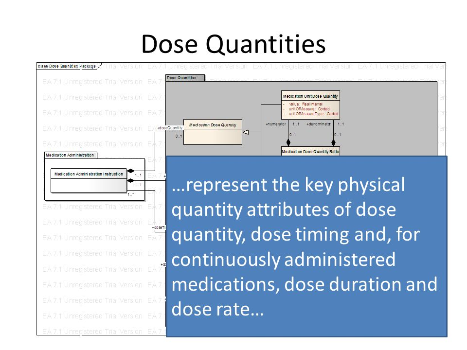 Dose Quantities …represent the key physical quantity attributes of dose quantity, dose timing and, for continuously administered medications, dose duration and dose rate…