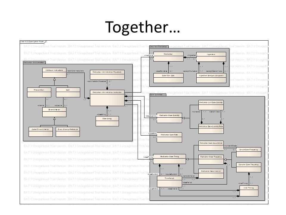 Together…