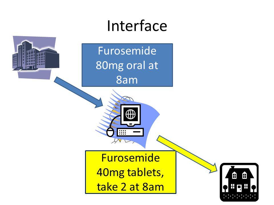 Interface Furosemide 80mg oral at 8am Furosemide 40mg tablets, take 2 at 8am