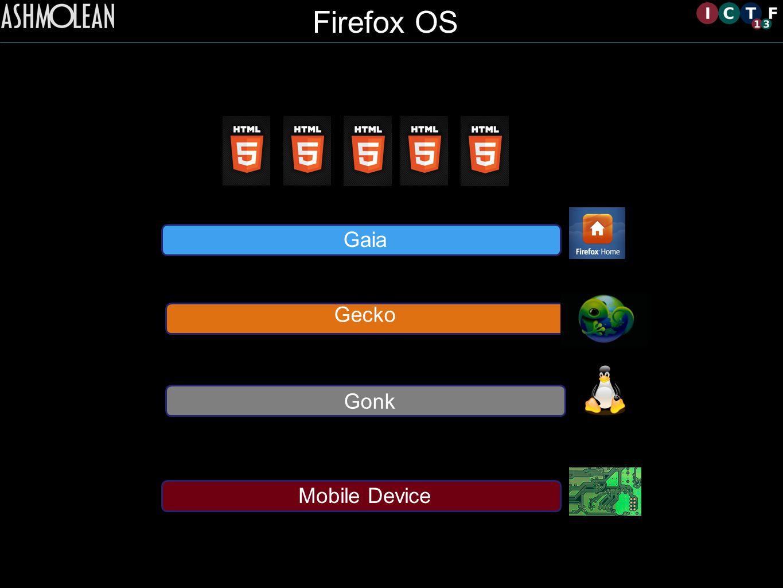Mobile Device Gonk Gaia Firefox OS Gecko