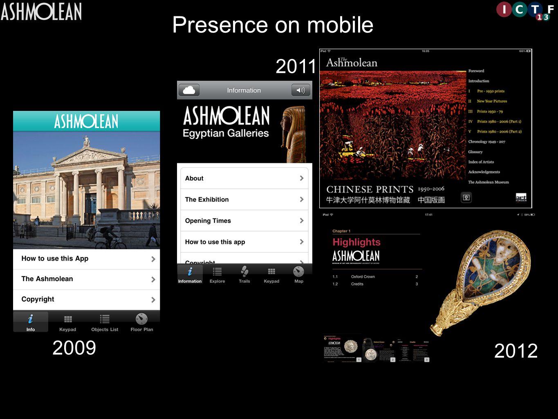 Presence on mobile 2009 2011 2012
