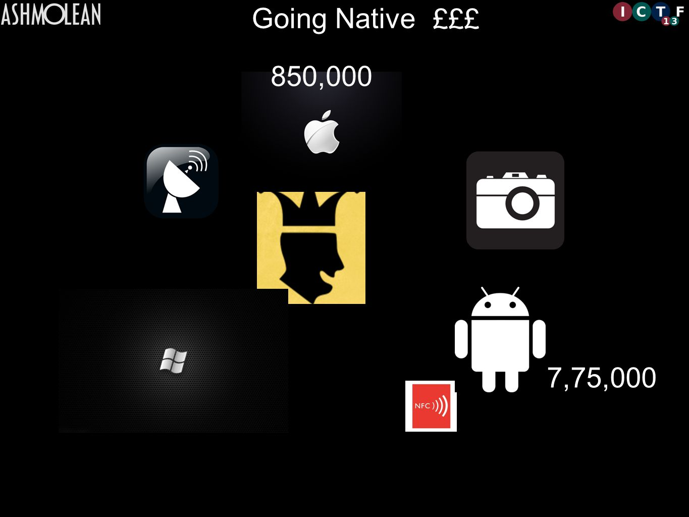 Going Native 7,75,000 850,000 £££