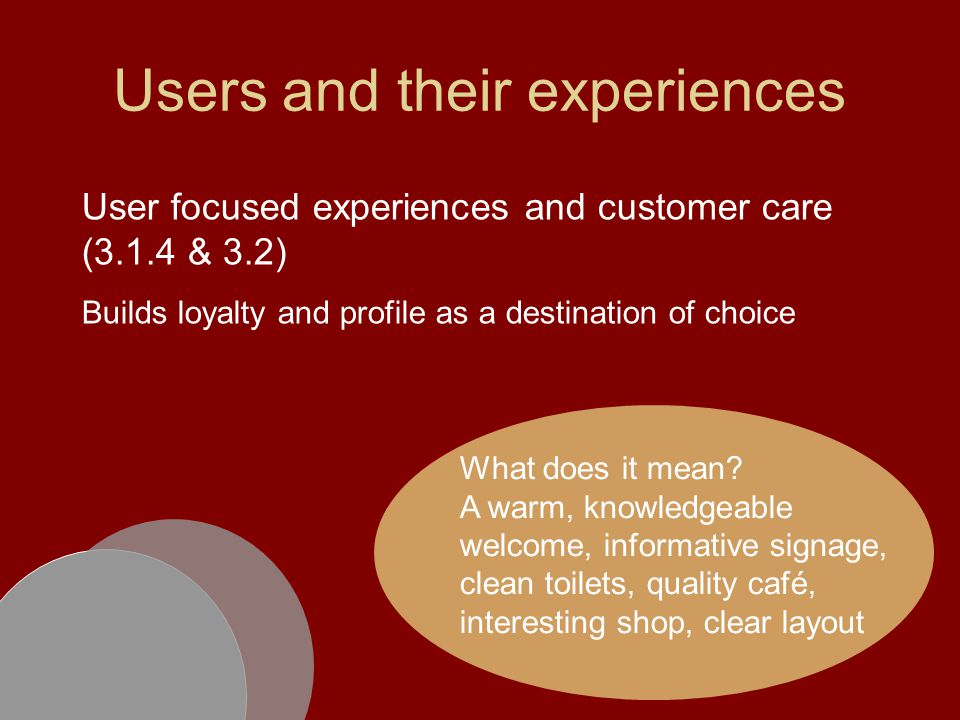 Users and their experiences What does it mean.
