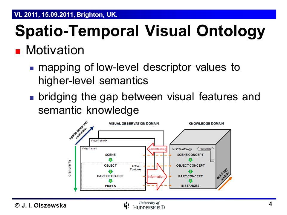 © J. I. Olszewska Spatio-Temporal Visual Ontology Motivation mapping of low-level descriptor values to higher-level semantics bridging the gap between