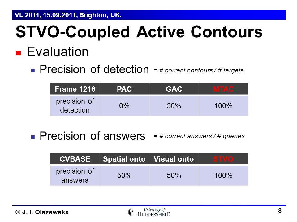 © J. I. Olszewska STVO-Coupled Active Contours Evaluation Precision of detection Precision of answers 8 Frame 1216PACGACMTAC precision of detection 0%