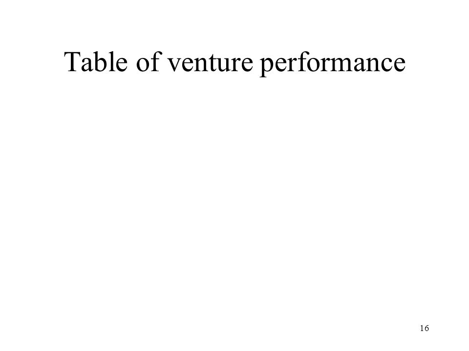 16 Table of venture performance