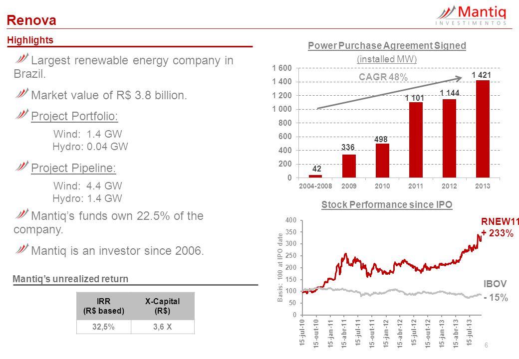6 Renova Largest renewable energy company in Brazil.
