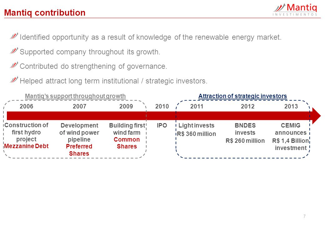 7 Mantiq contribution Identified opportunity as a result of knowledge of the renewable energy market.