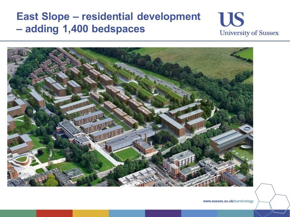 East Slope – residential development – adding 1,400 bedspaces