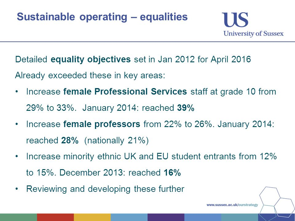 Sustainable operating – equalities Detailed equality objectives set in Jan 2012 for April 2016 Already exceeded these in key areas: Increase female Pr