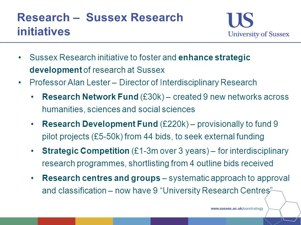 Research – Sussex Research initiatives Sussex Research initiative to foster and enhance strategic development of research at Sussex Professor Alan Les