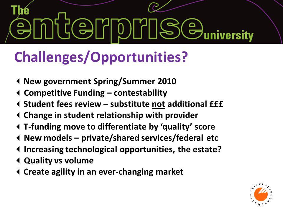 Challenges/Opportunities.