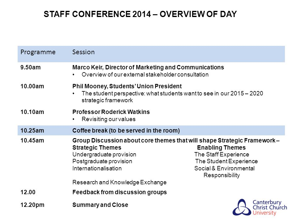 STAFF CONFERENCE 2014 – OVERVIEW OF DAY ProgrammeSession 9.50amMarco Keir, Director of Marketing and Communications Overview of our external stakehold