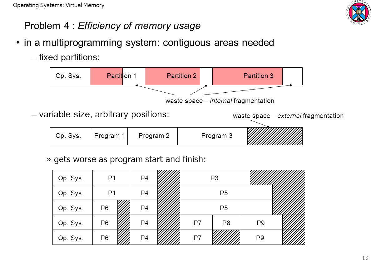 Operating Systems: Virtual Memory 18 Problem 4 : Efficiency of memory usage in a multiprogramming system: contiguous areas needed –fixed partitions: –variable size, arbitrary positions: »gets worse as program start and finish: Op.