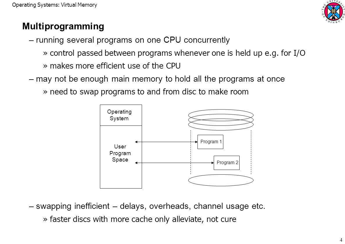 Operating Systems: Virtual Memory 4 Multiprogramming –running several programs on one CPU concurrently »control passed between programs whenever one is held up e.g.