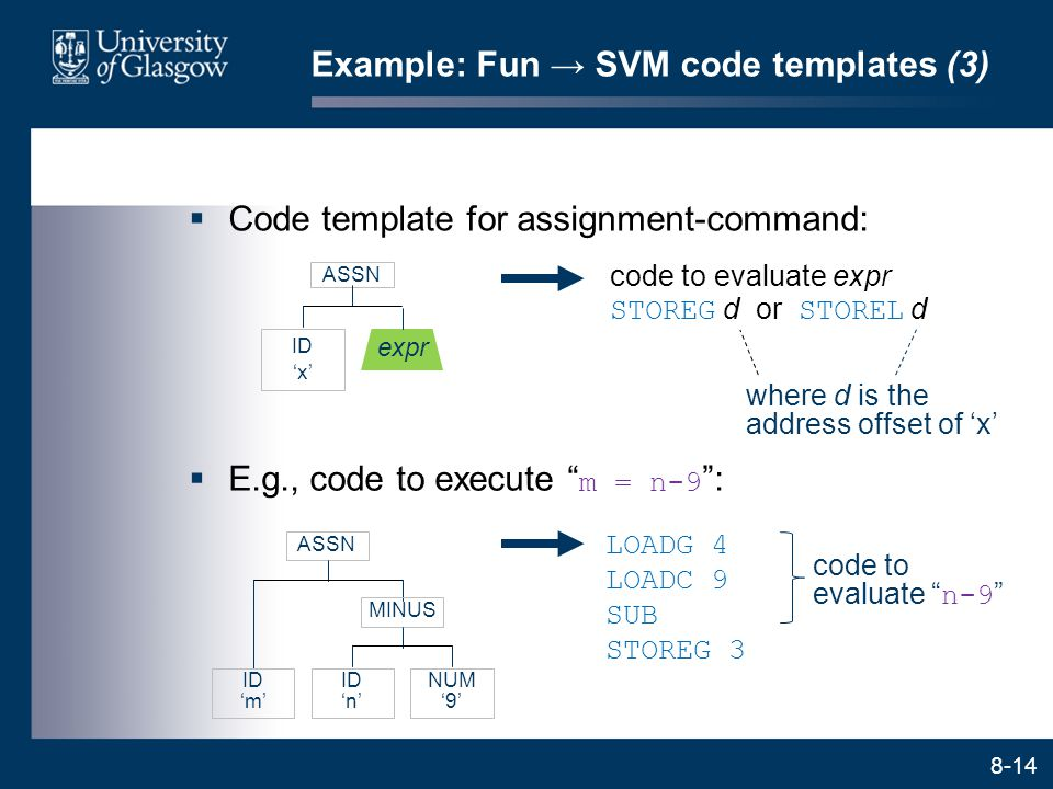 """8-14 Example: Fun → SVM code templates (3)  Code template for assignment-command:  E.g., code to execute """" m = n-9 """": ASSN MINUS NUM '9' ID 'n' ID '"""