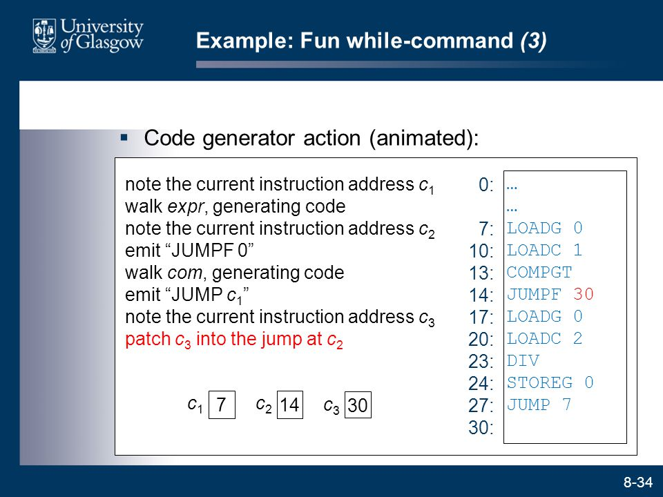 8-34 Example: Fun while-command (3)  Code generator action (animated): … 0: 7: note the current instruction address c 1 walk expr, generating code no