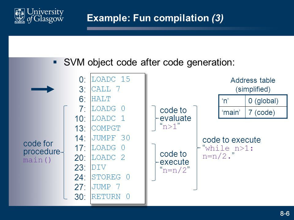 8-27 Case study: Fun compiler (2)  Program to run the Fun syntactic analyser and code generator: public class FunRun { public static void main (String[] args) { // Syntactic analysis: … CommonTree ast = (CommonTree) parser.prog().getTree(); // Code generation: FunEncoder encoder = new FunEncoder( new CommonTreeNodeStream(ast)); SVM objcode = encoder.prog(); } }